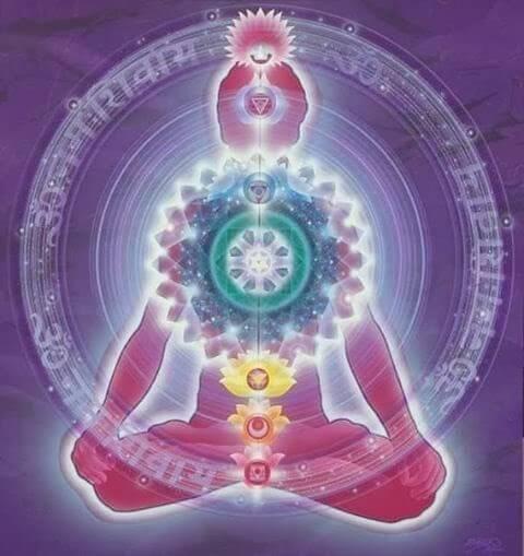 7 центров сознания