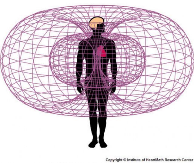 Тайны Сердца. Что вы транслируете сегодня?