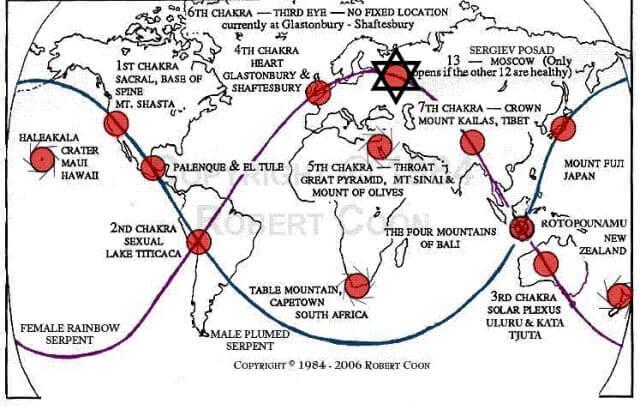 Карта чакр и вихрей Земли