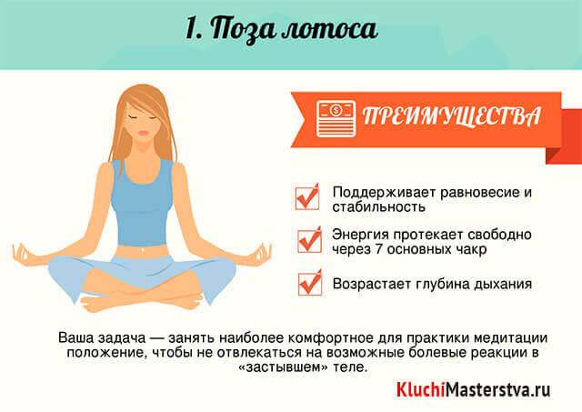 Практика медитации: Поза лотоса