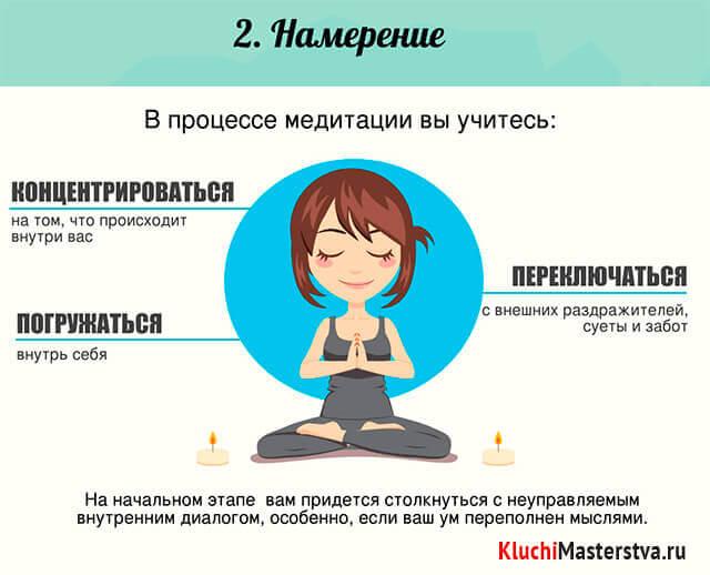 Практика медитации: Намерение