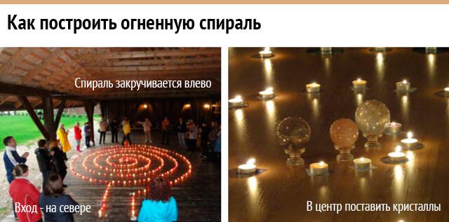 Огненная спираль: как сделать огненную спираль