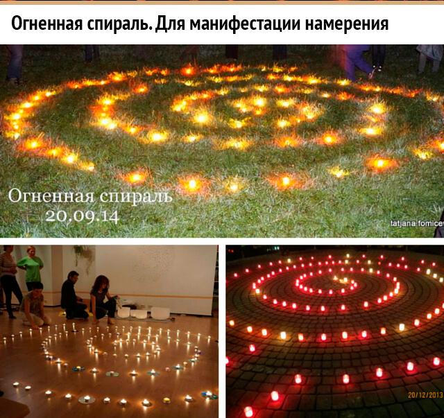 Огненная спираль: ритуал